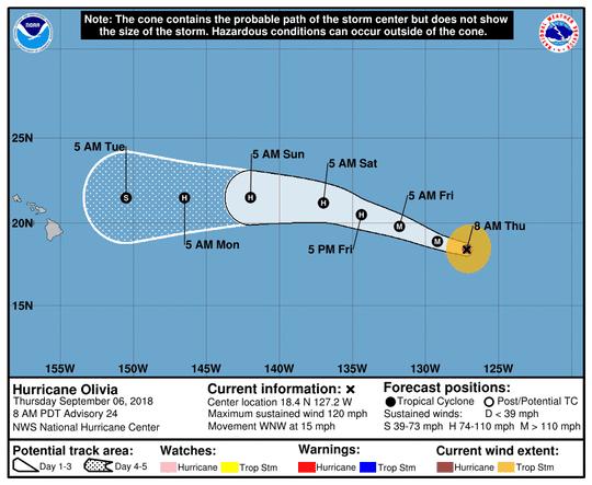 Hurricane Olivia 11 a.m. Sept. 6, 2018.