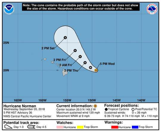 Projected path of Hurricane Norman as of 11 p.m. Wednesday, Sept. 5, 2018.