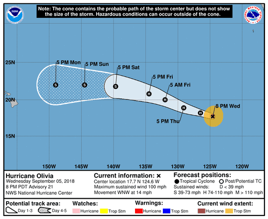 Projected path of Hurricane Olivia as of 11 p.m. Wednesday, Sept. 5, 2018.