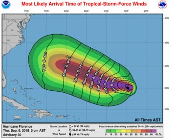 Hurricane Florence's predicted path will hit the East Coast next week.