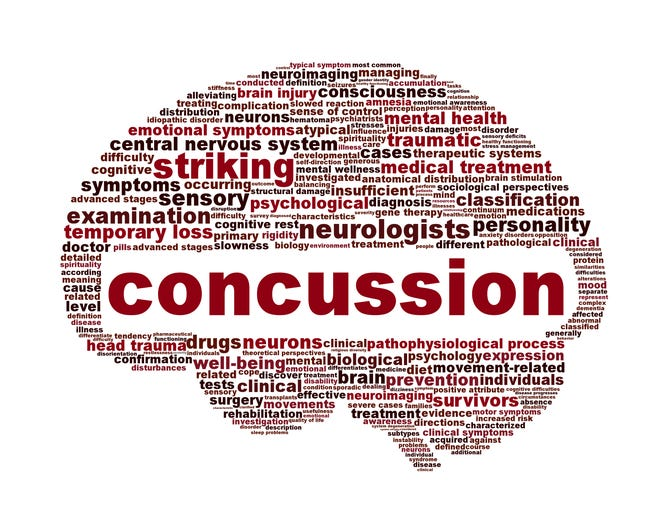 Parents need to be aware of the risks and symptoms of concussions all year long.