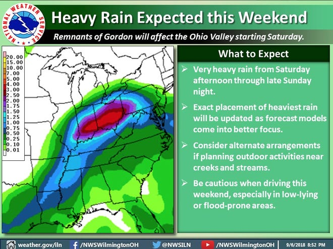 The remnants of Tropical Storm Gordon are expected to bring heavy rain to the region