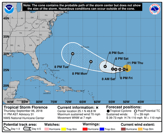 Projected path of Tropical Storm Florence as of 11 p.m. Thursday, Sept. 6, 2018.