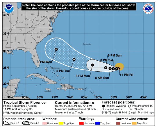 Projected path of Tropical Storm Florence as of 11 p.m. Friday, Sept. 7, 2018.