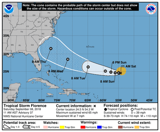 A graphic from the National Hurricane Center shows the position and forecast track of Tropical Storm Florence as of 11 a.m., Saturday, September 8.