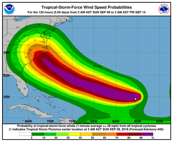 The projected wind speed of Tropical Storm Florence as of 2 a.m. Sept. 9.
