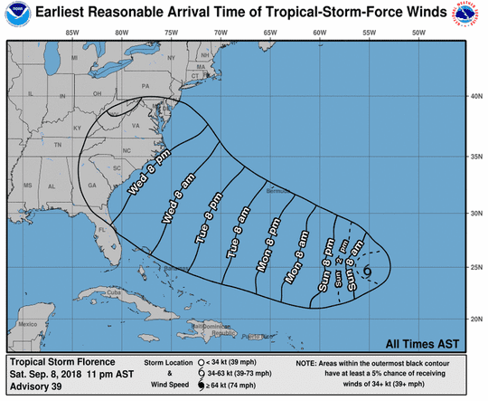 Potential arrival wind times for Tropical Storm Florence; graphic as of 11 p.m. Saturday, Sept. 8.