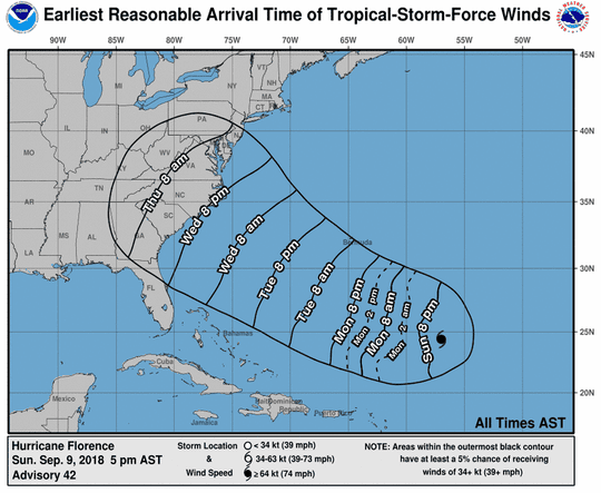 Wind arrival projected times for Florence