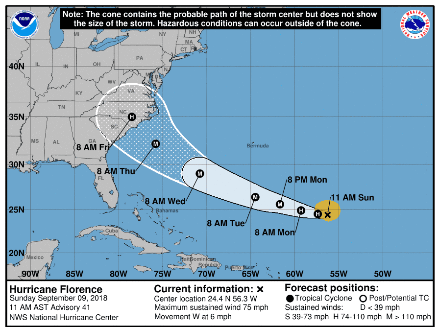 A graphic from the National Hurricane Center shows the position and forecast track of Hurricane Florence as of 11 a.m. Sunday, September 9.