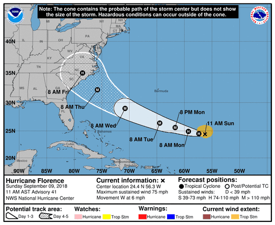A graphic from the National Hurricane Center shows the position and forecast track of Hurricane Florence as of 11 a.m. Sunday.