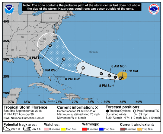 Tropical Storm Florence's path as of 11 p.m. Saturday.