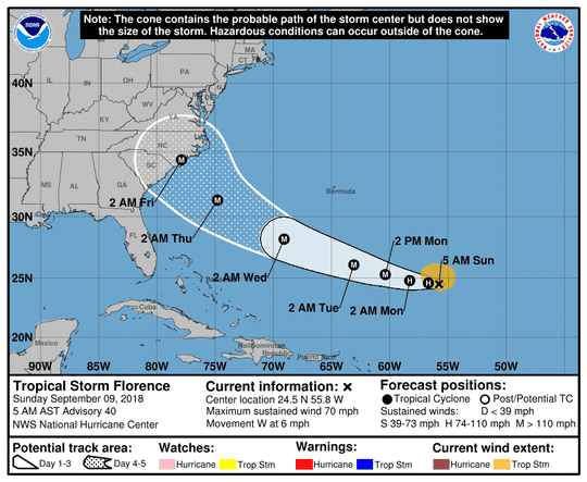 A graphic from the National Hurricane Center shows the location and forecast track of Tropical Storm Florence as of 5 a.m., Sunday, September 9.