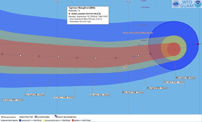 Typhoon Mangkhut forecast tracking graphic released 7 a.m. Monday, Sept. 10, 2018.