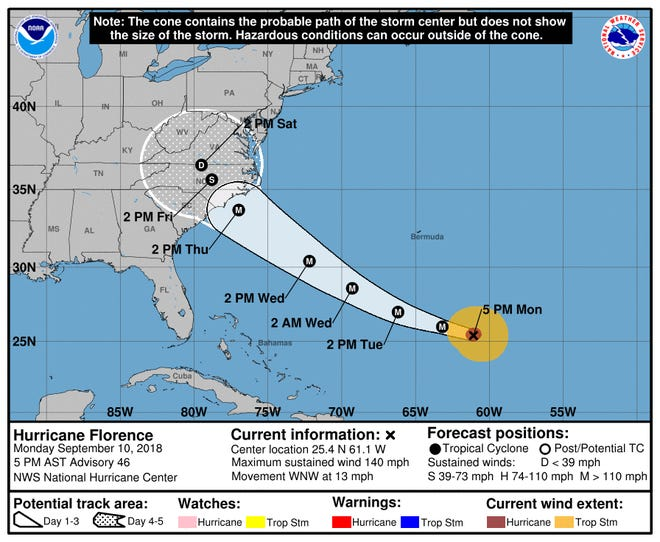 A graphic from the National Hurricane Center shows the position and forecast track of Hurricane Florence as of 5 p.m. Monday, September 10