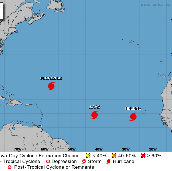 Hurricane Florence forecast to strike U.S. east coast Friday with Helene and Isaac also lurking