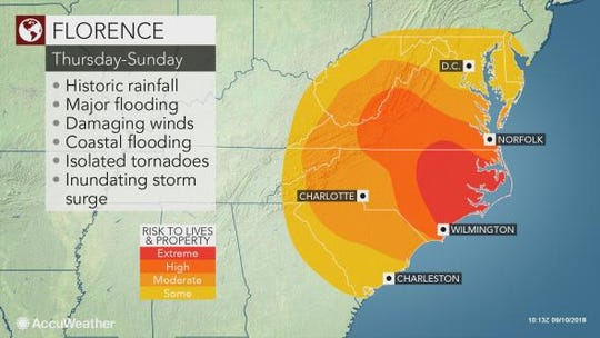 AccuWeather.com shows flood threat from Hurricane Florence this week.