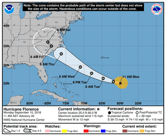 National Weather Service's track of Hurricane Florence on Monday morning.