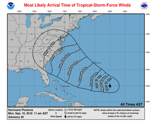 Most Likely Arrival Time Of Tropical Storm