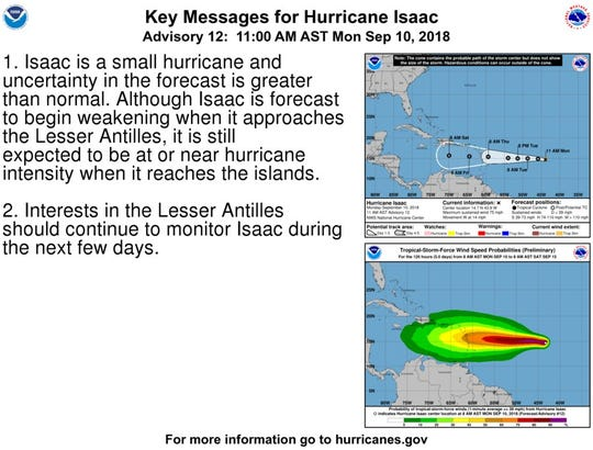 Key messages for Hurricane Isaac 11 a.m. Sept. 10, 2108