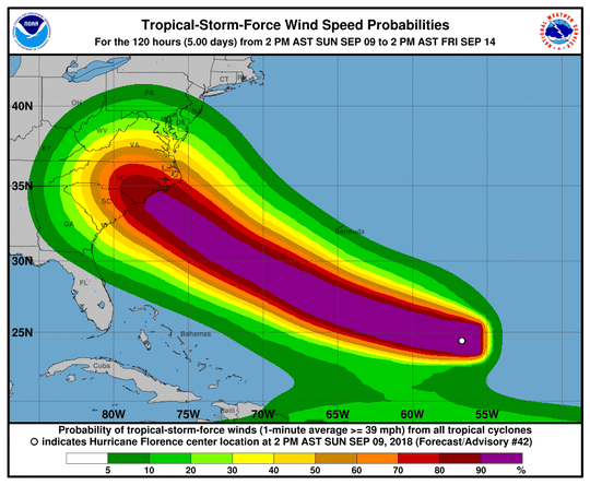 Wind-speed probabilities for Florence, as of Sunday, 2 p.m.