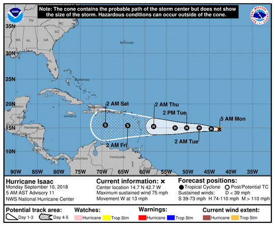Hurricane Isaac 5 a.m. Sept. 10, 2018