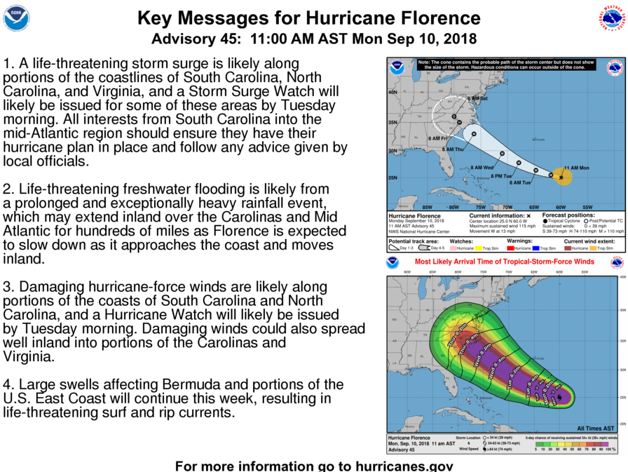 Hurricane Florence key messages 11 a.m. Sept. 10, 2018.