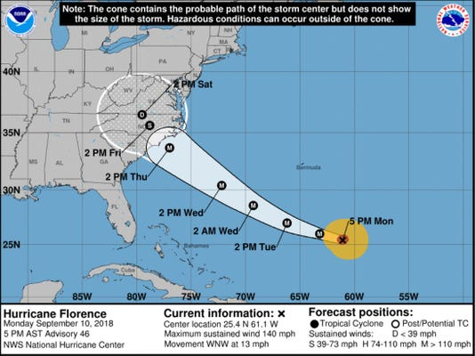 Hurricane Florence's track as of 5 p.m. Monday