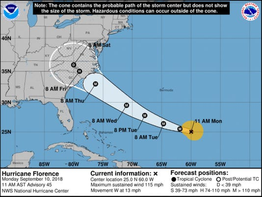 Hurricane Florence track at 11 a.m. Monday update