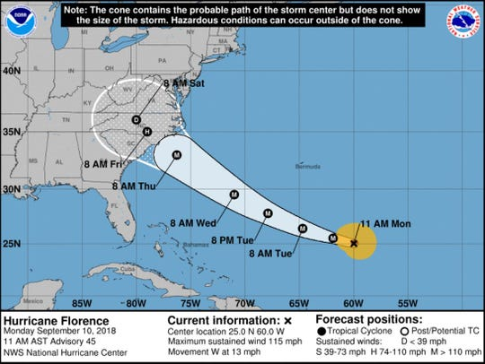 On Monday, Hurricane Florence was upgraded to a Category 3 as the system gains strength over a very warm Atlantic Ocean.