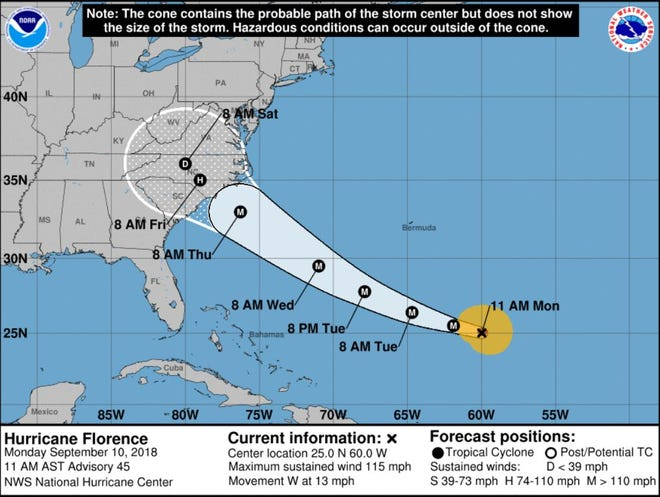 By Monday afternoon, Hurricane Florence had been upgraded to a Category 4 as the system moved to the south-southeast of Bermuda.
