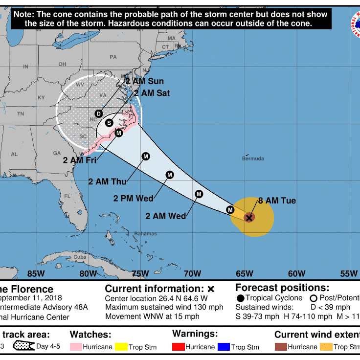 Hurricane Florence: How your favorite vacation destination will likely fare