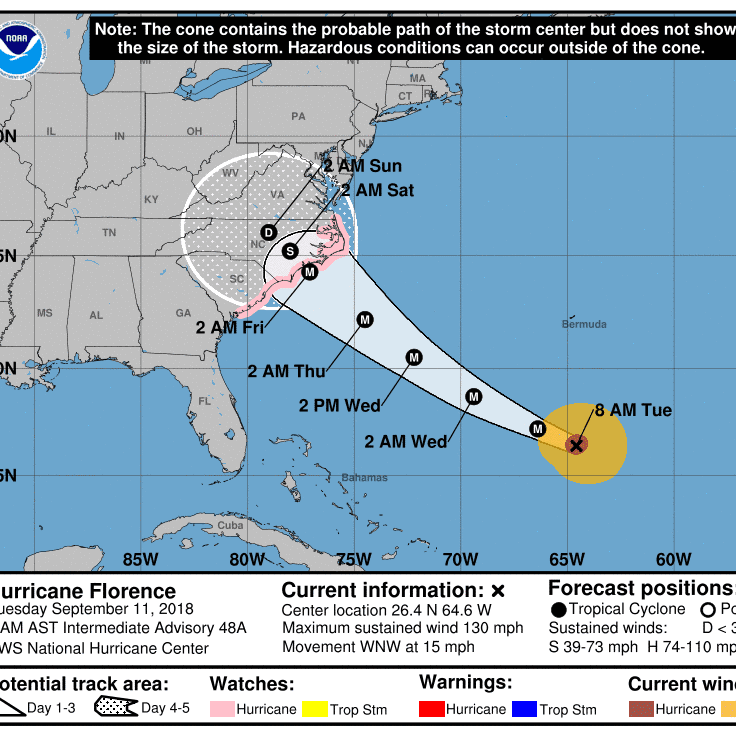 The latest Hurricane Florence weather forecast, tracking its path to the east coast