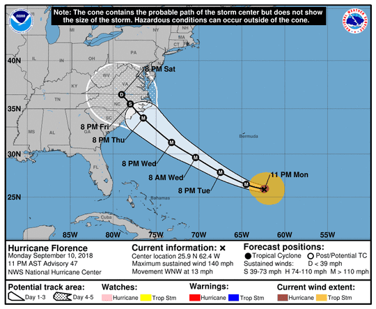 Florence's path as of 11 p.m. Monday.
