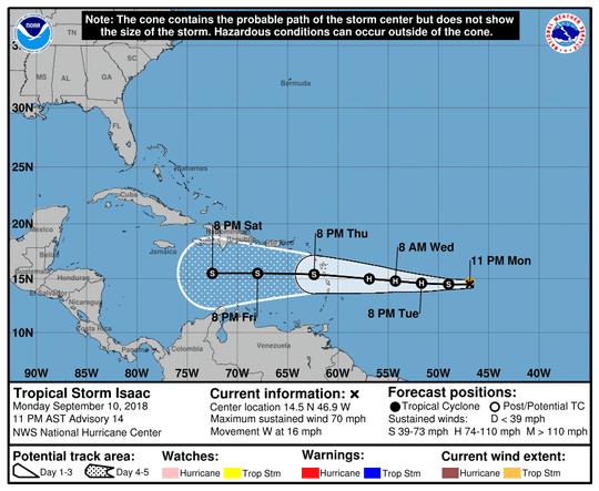 Isaac's path at 11 p.m. Monday