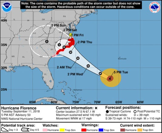 Hurricane Florence's track at 5 p.m. Tuesday