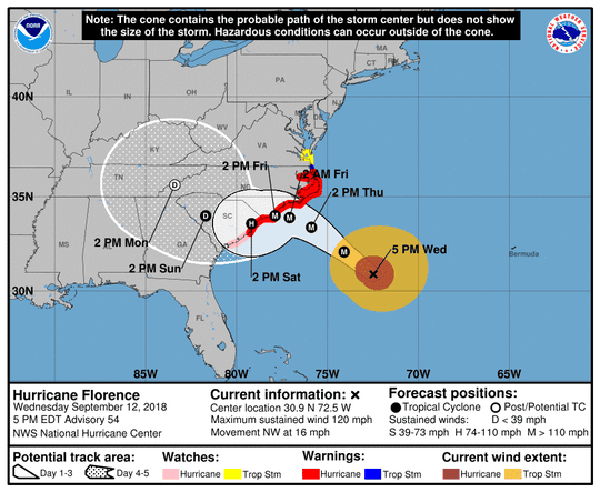 National Hurricane Center forecast as of 5 p.m. Sept. 12, 2018.