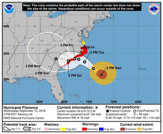 National Hurricane Center forecast as of 5 p.m. Sept. 12, 2018.