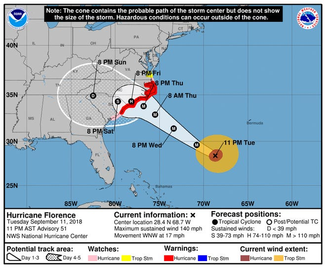 The Hurricane Florence forecast as of 11 p.m. Sept. 11, 2018.