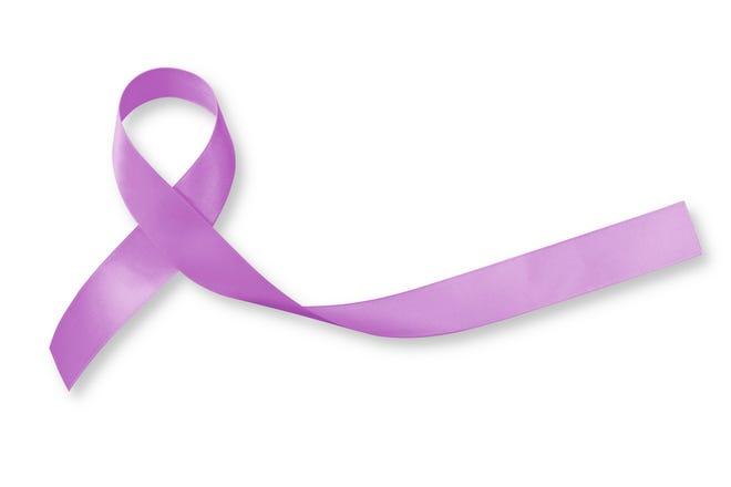#GynecologicCancerAwarenessMonth
