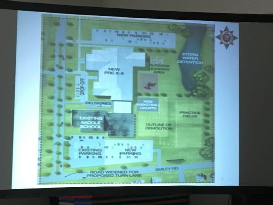 A rendering showing where the new pre-K through eighth grade building would be located.