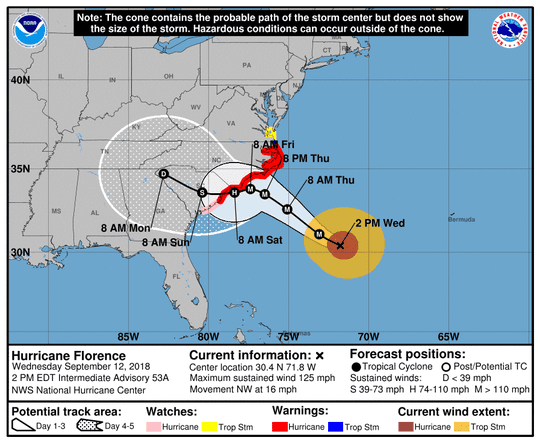 The 2 p.m. report from the National Hurricane Center shows the storm slowing considerably just off the coast between Thursday night and Saturday morning, before making landfall near the South Carolina-North Carolina border.