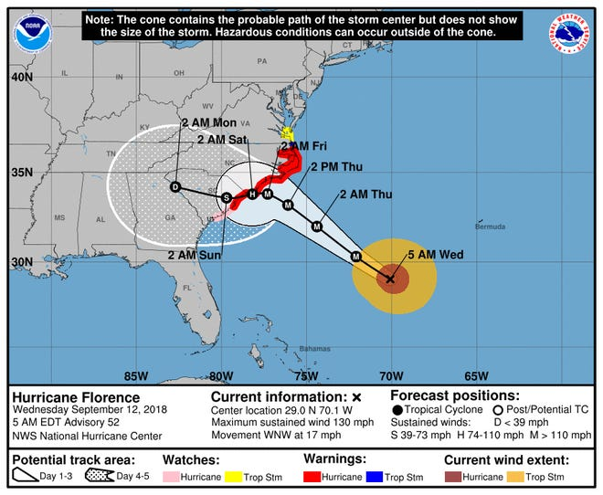 The Wednesday morning model shows Hurricane Florence moving in a more westward pattern, with potential landfall closer to Wilmington, NC. Hurricane warnings are still in effect along the coast up to Virginia.
