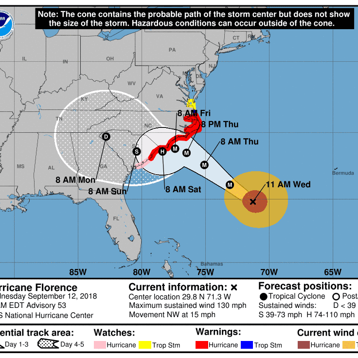 Here's how to keep track of Hurricane Florence's path to landfall