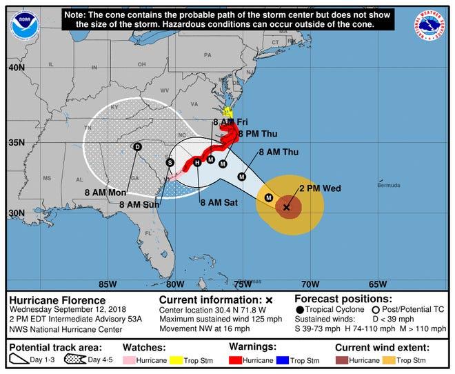 Hurricane Florence 2 p.m. Sept. 12, 2018