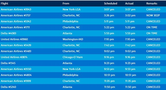 The flight arrival information on the website of North Carolina's Wilmington International Airport shows mostly cancellations on Wednesday, Sept. 12, 2018.