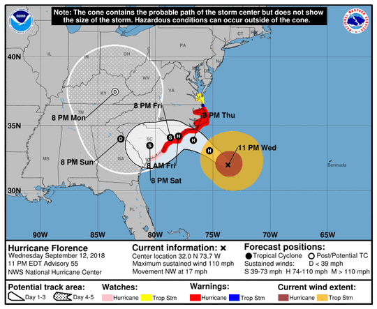Hurricane Florence's projected path as of 11 p.m. Wednesday.