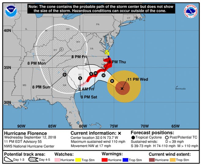 The projected path of Hurricane Florence as of 11 p.m. Wednesday.