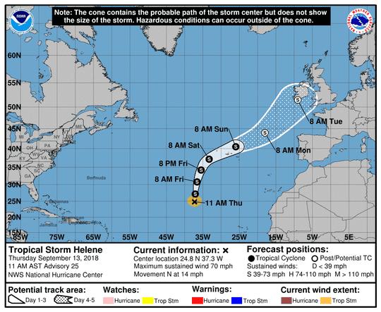 Tropical Storm Helene