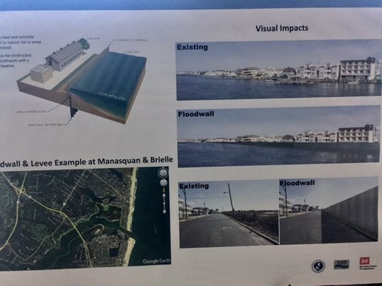 What a floodwall would look like in Manasquan and Brielle