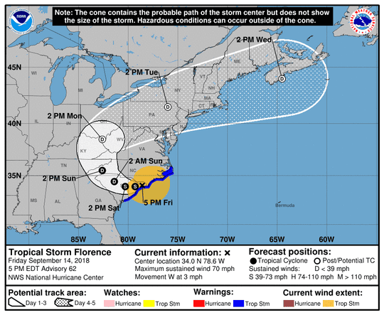 Tropical Storm Florence as of 5 p.m. Sept. 14, 2018.
